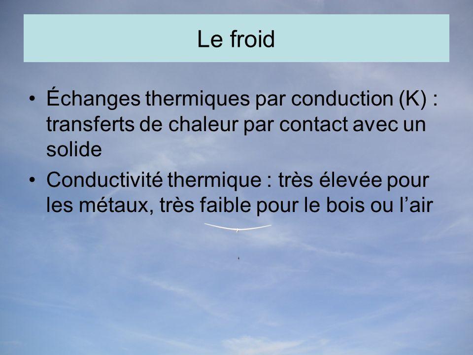 Échanges thermiques par conduction (K) : transferts de chaleur par contact avec un solide Conductivité thermique : très élevée pour les métaux, très faible pour le bois ou lair