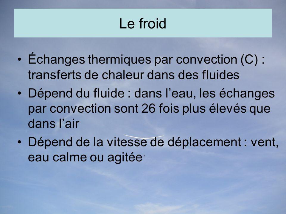 Le froid Échanges thermiques par convection (C) : transferts de chaleur dans des fluides Dépend du fluide : dans leau, les échanges par convection sont 26 fois plus élevés que dans lair Dépend de la vitesse de déplacement : vent, eau calme ou agitée