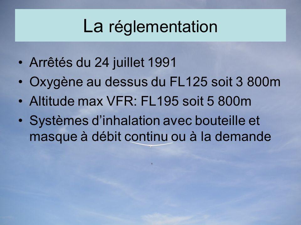 La réglementation Arrêtés du 24 juillet 1991 Oxygène au dessus du FL125 soit 3 800m Altitude max VFR: FL195 soit 5 800m Systèmes dinhalation avec bouteille et masque à débit continu ou à la demande