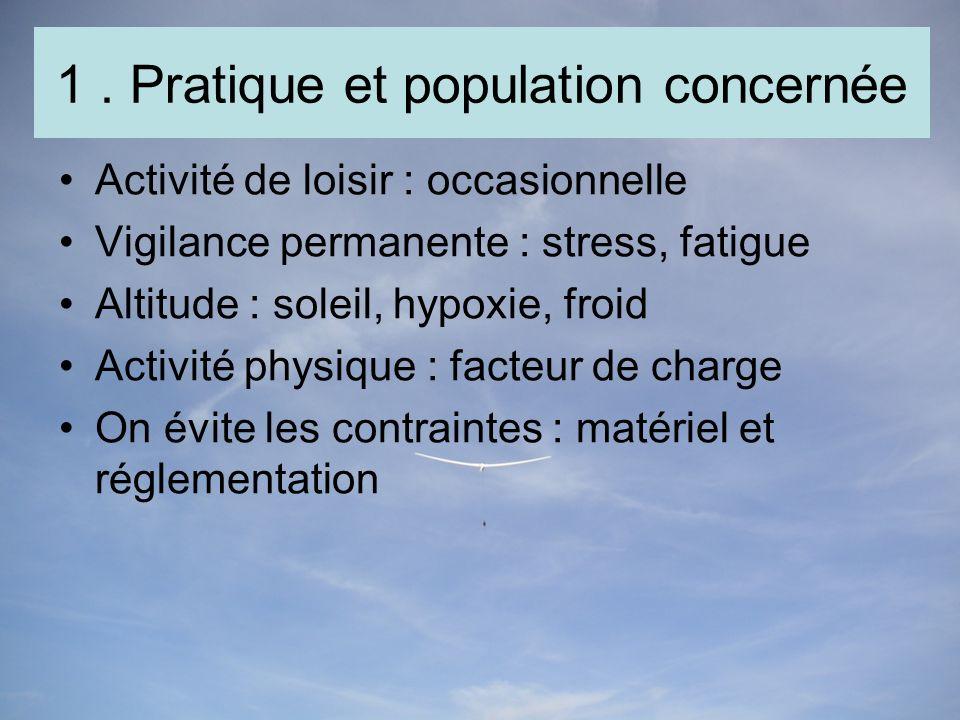 1. Pratique et population concernée Activité de loisir : occasionnelle Vigilance permanente : stress, fatigue Altitude : soleil, hypoxie, froid Activi