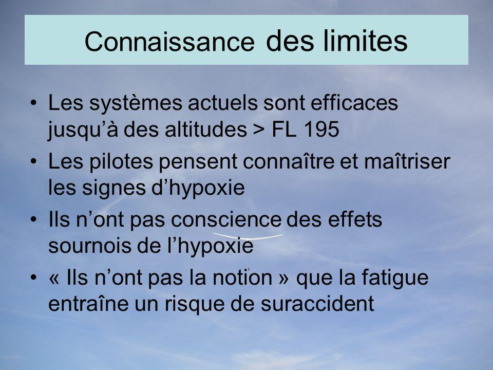 Connaissance des limites Les systèmes actuels sont efficaces jusquà des altitudes > FL 195 Les pilotes pensent connaître et maîtriser les signes dhypoxie Ils nont pas conscience des effets sournois de lhypoxie « Ils nont pas la notion » que la fatigue entraîne un risque de suraccident