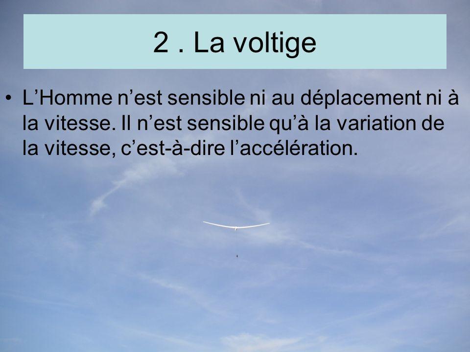 2.La voltige LHomme nest sensible ni au déplacement ni à la vitesse.