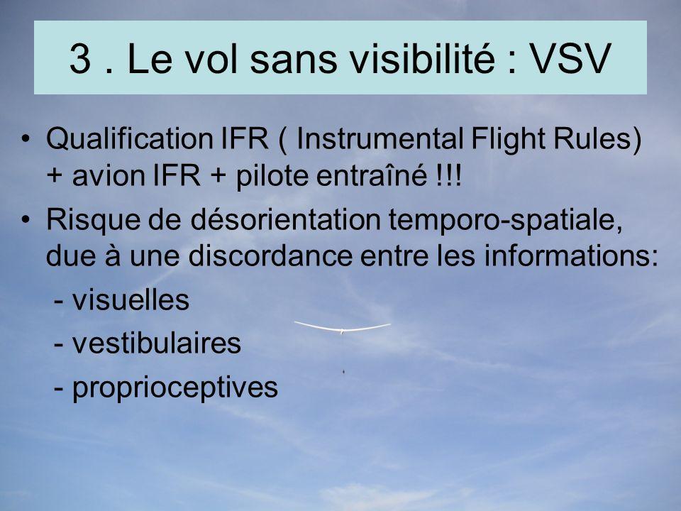 3. Le vol sans visibilité : VSV Qualification IFR ( Instrumental Flight Rules) + avion IFR + pilote entraîné !!! Risque de désorientation temporo-spat