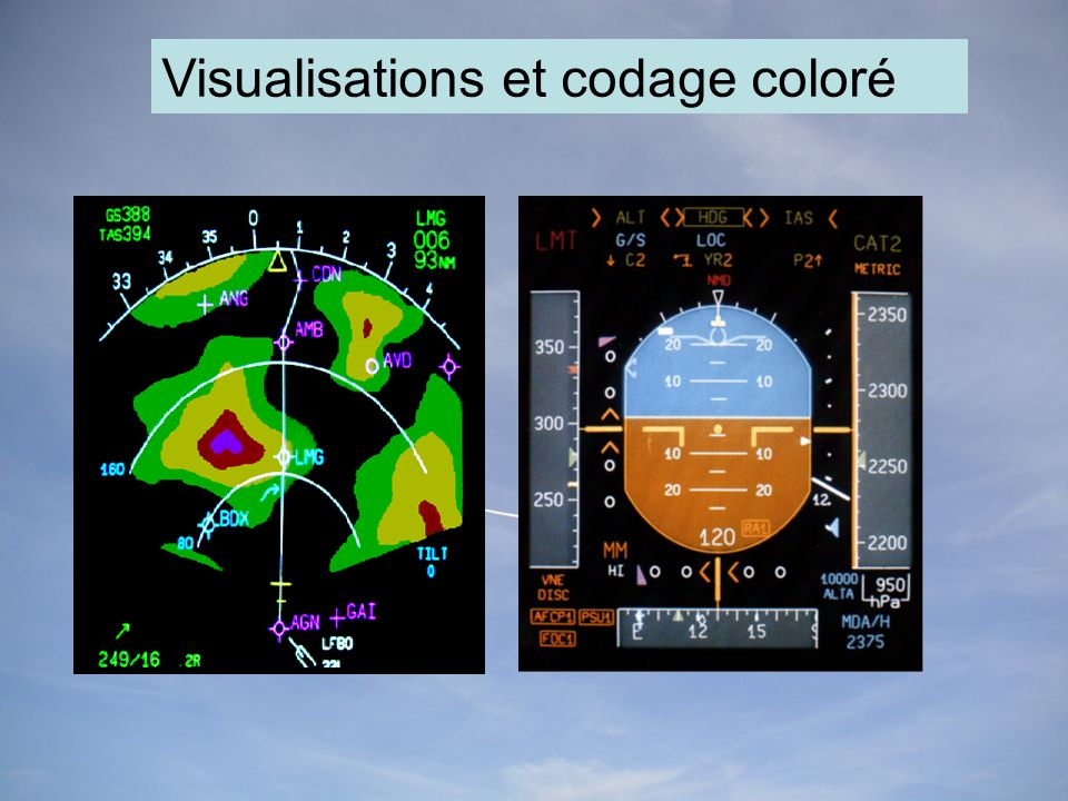 Visualisations et codage coloré