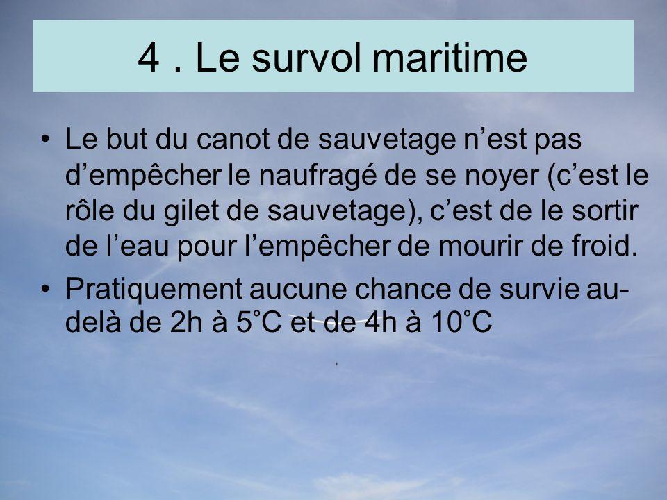 Le but du canot de sauvetage nest pas dempêcher le naufragé de se noyer (cest le rôle du gilet de sauvetage), cest de le sortir de leau pour lempêcher de mourir de froid.