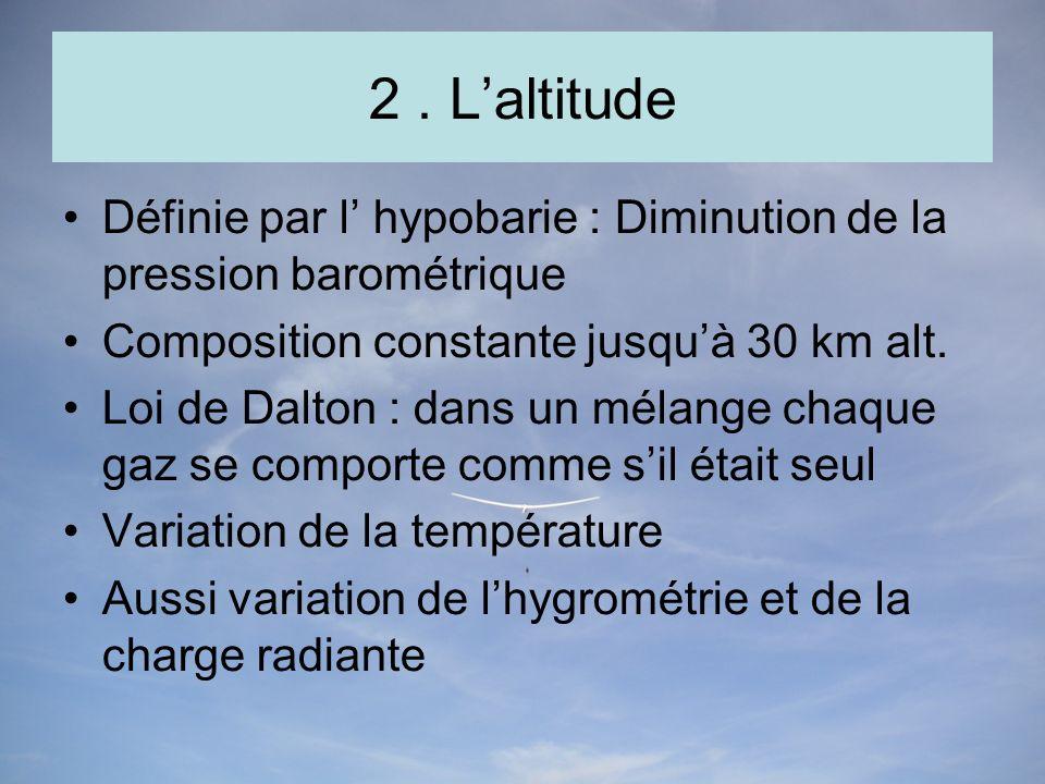 2. Laltitude Définie par l hypobarie : Diminution de la pression barométrique Composition constante jusquà 30 km alt. Loi de Dalton : dans un mélange