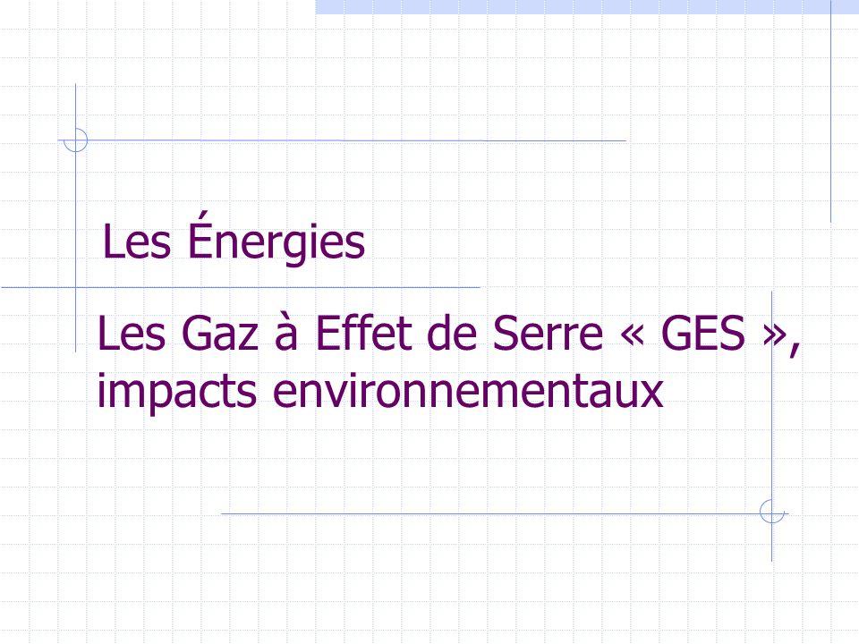Les Énergies Les Gaz à Effet de Serre « GES », impacts environnementaux