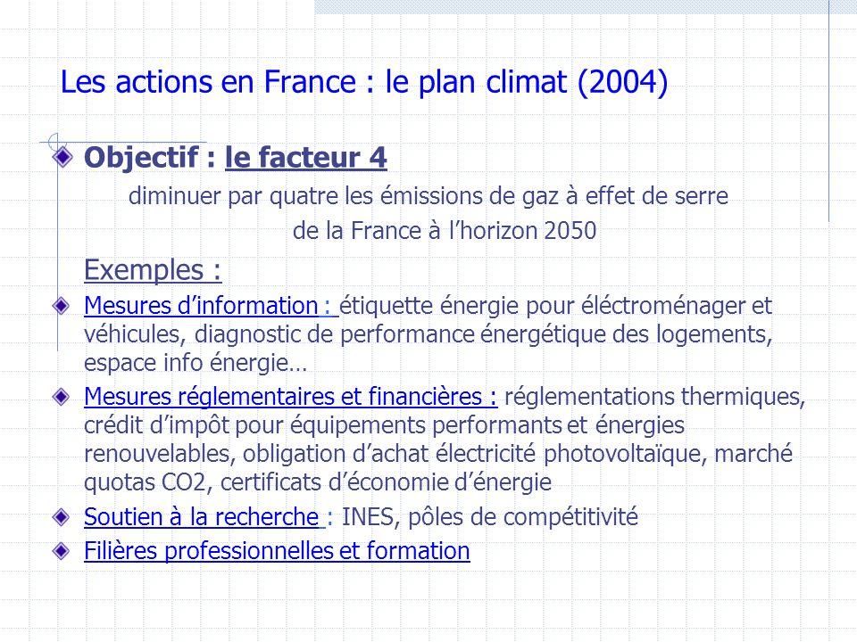 Les actions en France : le plan climat (2004) Objectif : le facteur 4 diminuer par quatre les émissions de gaz à effet de serre de la France à lhorizo