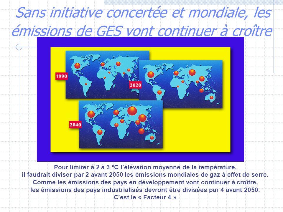 Sans initiative concertée et mondiale, les émissions de GES vont continuer à croître Pour limiter à 2 à 3 °C lélévation moyenne de la température, il