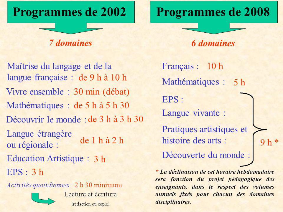 Maîtrise du langage et de la langue française : de 9 h à 10 h Vivre ensemble :30 min (débat) Mathématiques :de 5 h à 5 h 30 Découvrir le monde : de 3