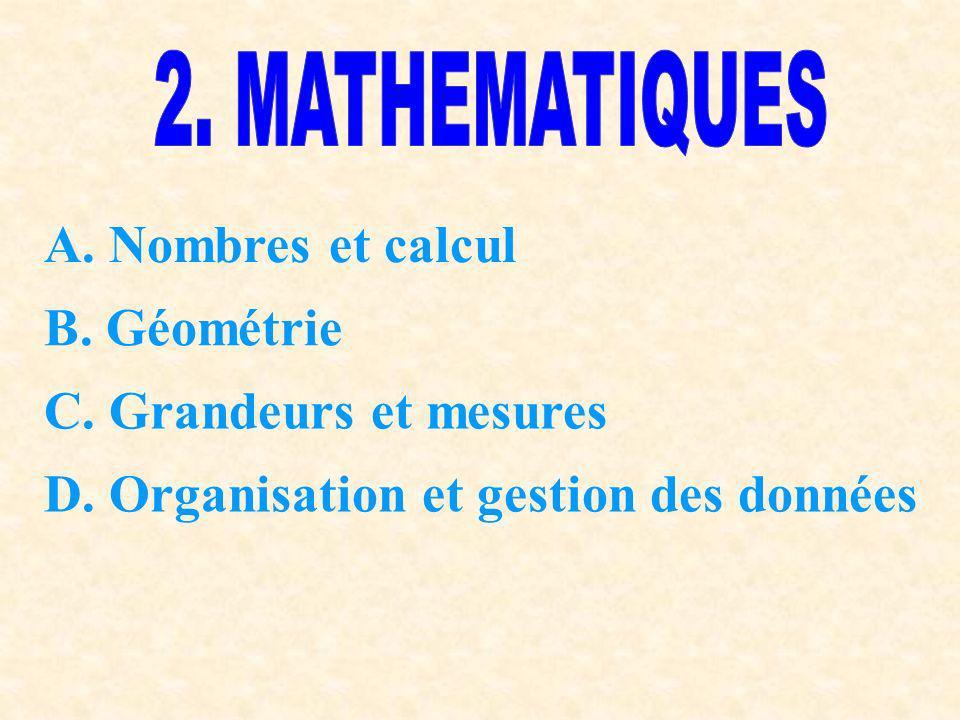 A. Nombres et calcul B. Géométrie C. Grandeurs et mesures D. Organisation et gestion des données