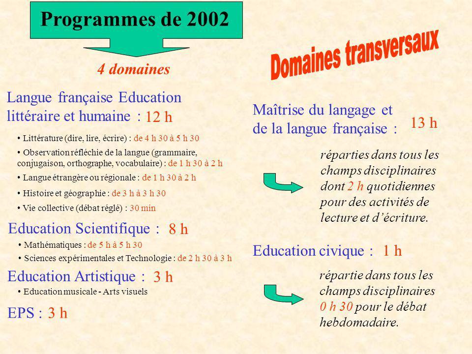 Programmes de 2002 Langue française Education littéraire et humaine : 12 h Littérature (dire, lire, écrire) : de 4 h 30 à 5 h 30 Education Scientifiqu