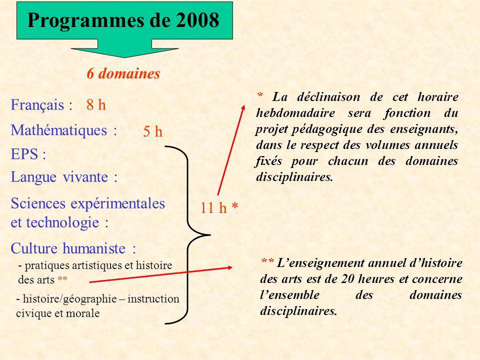 Programmes de 2008 6 domaines Français :8 h Mathématiques : 5 h EPS : Langue vivante : Sciences expérimentales et technologie : Culture humaniste : 11