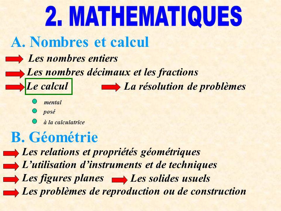 A. Nombres et calcul B. Géométrie Les nombres entiers Les nombres décimaux et les fractions Le calcul Les relations et propriétés géométriques La réso