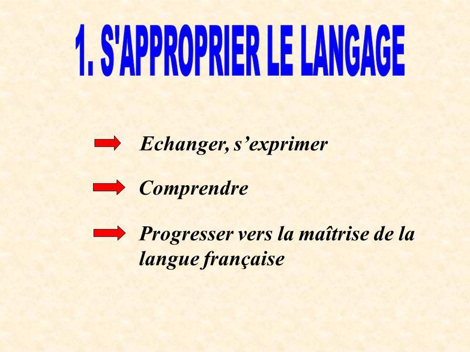 Echanger, sexprimer Comprendre Progresser vers la maîtrise de la langue française