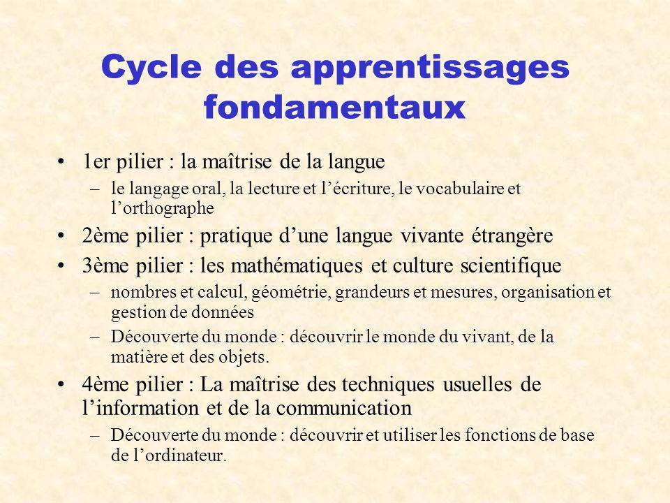 Cycle des apprentissages fondamentaux 1er pilier : la maîtrise de la langue –le langage oral, la lecture et lécriture, le vocabulaire et lorthographe