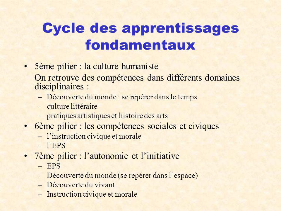 Cycle des apprentissages fondamentaux 5ème pilier : la culture humaniste On retrouve des compétences dans différents domaines disciplinaires : –Découv