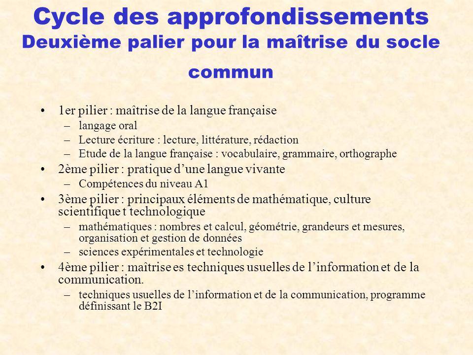Cycle des approfondissements Deuxième palier pour la maîtrise du socle commun 1er pilier : maîtrise de la langue française –langage oral –Lecture écri