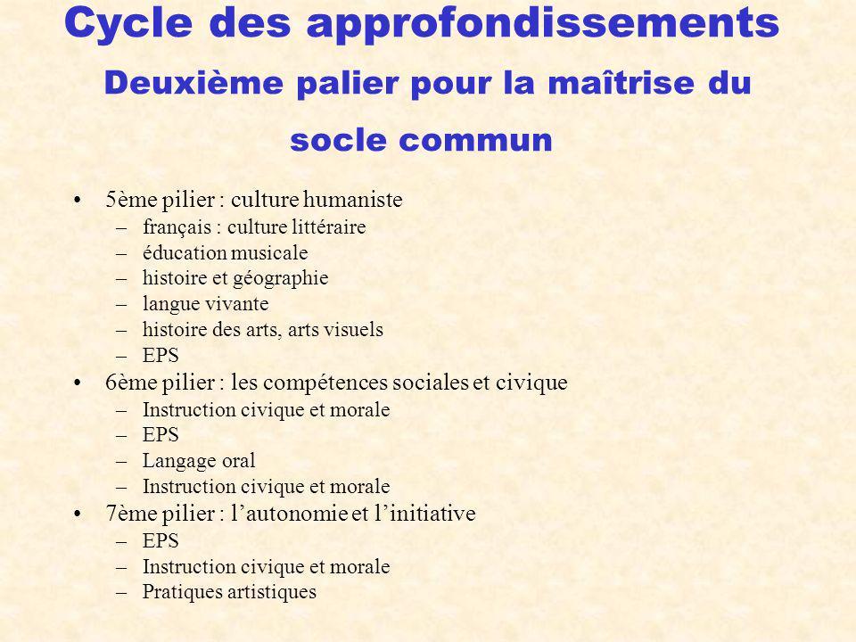 Cycle des approfondissements Deuxième palier pour la maîtrise du socle commun 5ème pilier : culture humaniste –français : culture littéraire –éducatio