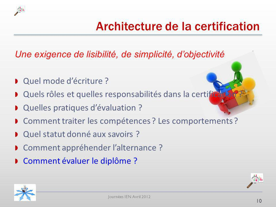Journées IEN Avril 2012 10 Architecture de la certification Une exigence de lisibilité, de simplicité, dobjectivité Quel mode décriture ? Quels rôles