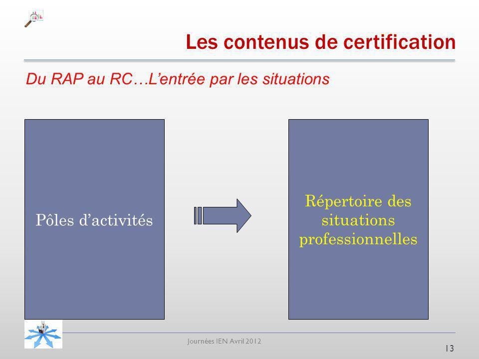 Journées IEN Avril 2012 Les contenus de certification Du RAP au RC…Lentrée par les situations 13 Pôles dactivités Répertoire des situations profession