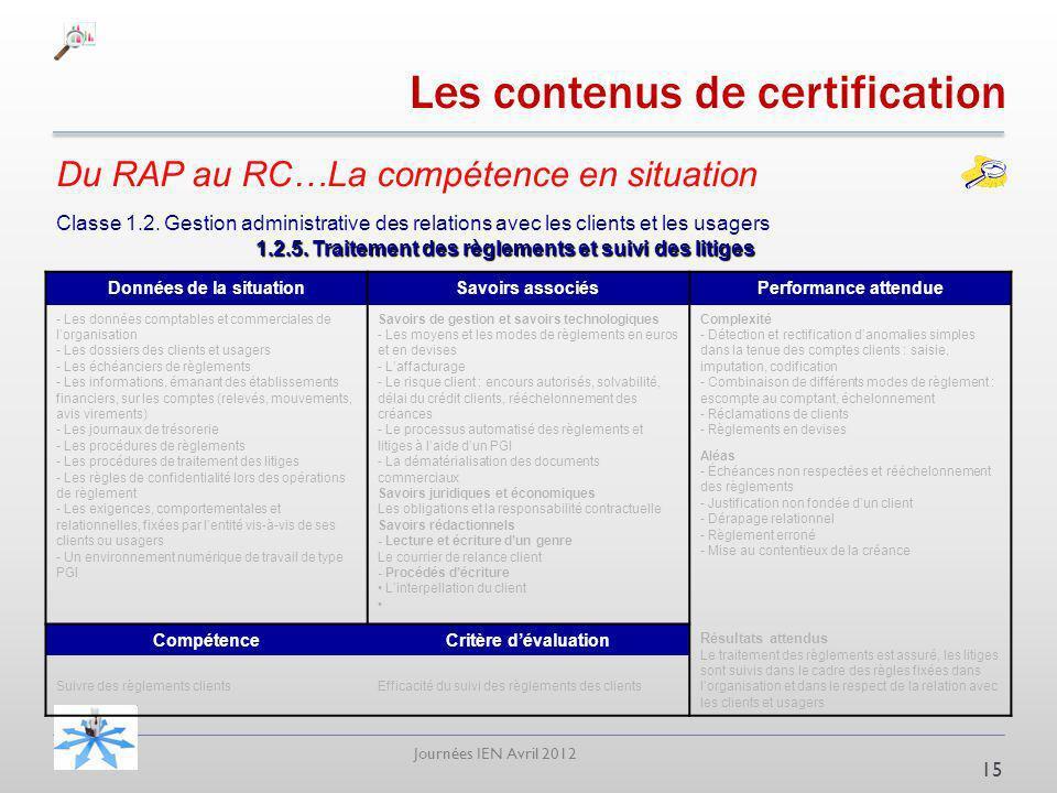 Journées IEN Avril 2012 Du RAP au RC…La compétence en situation 15 Données de la situationSavoirs associésPerformance attendue - Les données comptable