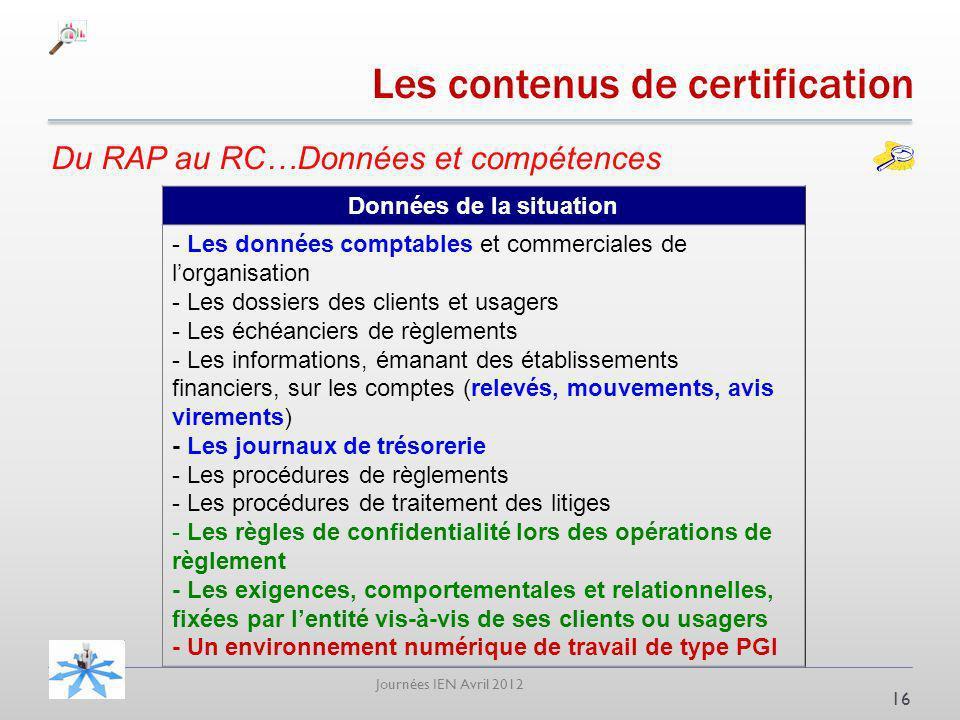 Journées IEN Avril 2012 Du RAP au RC…Données et compétences 16 Données de la situation - Les données comptables et commerciales de lorganisation - Les