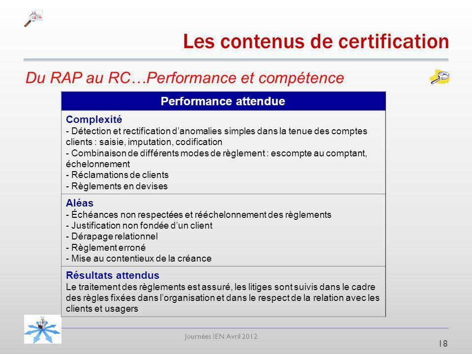 Journées IEN Avril 2012 Du RAP au RC…Performance et compétence 18 Performance attendue Complexité - Détection et rectification danomalies simples dans