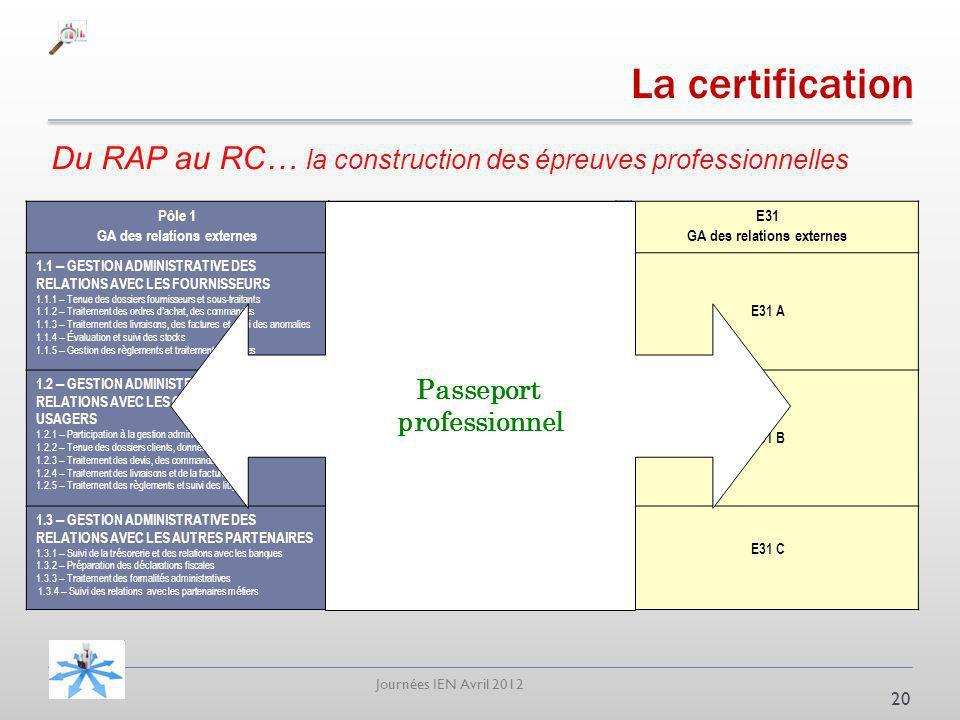 Journées IEN Avril 2012 La certification Du RAP au RC… la construction des épreuves professionnelles 20 Pôle 1 GA des relations externes 1.1 – GESTION ADMINISTRATIVE DES RELATIONS AVEC LES FOURNISSEURS 1.1.1 – Tenue des dossiers fournisseurs et sous-traitants 1.1.2 – Traitement des ordres d achat, des commandes 1.1.3 – Traitement des livraisons, des factures et suivi des anomalies 1.1.4 – É valuation et suivi des stocks 1.1.5 – Gestion des r è glements et traitement des litiges 1.2 – GESTION ADMINISTRATIVE DES RELATIONS AVEC LES CLIENTS ET LES USAGERS 1.2.1 – Participation à la gestion administrative de la prospection 1.2.2 – Tenue des dossiers clients, donneurs d ordre et usagers 1.2.3 – Traitement des devis, des commandes 1.2.4 – Traitement des livraisons et de la facturation 1.2.5 – Traitement des r è glements et suivi des litiges.