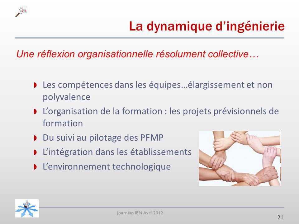 Journées IEN Avril 2012 La dynamique dingénierie 21 Les compétences dans les équipes…élargissement et non polyvalence Lorganisation de la formation :