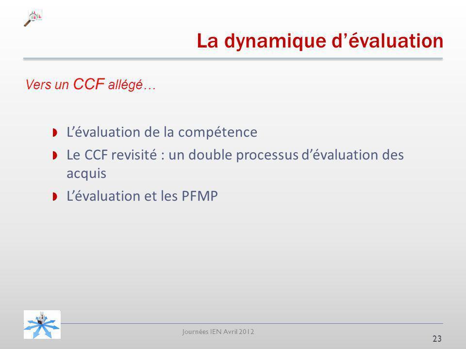 Journées IEN Avril 2012 La dynamique dévaluation 23 Lévaluation de la compétence Le CCF revisité : un double processus dévaluation des acquis Lévaluation et les PFMP Vers un CCF allégé…