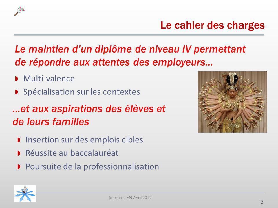 Journées IEN Avril 2012 Les perspectives 24 La modularisation ECVET E-twining Vers la mobilité …