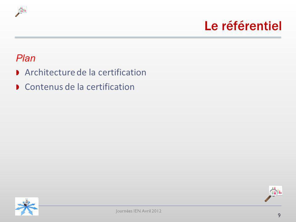 Journées IEN Avril 2012 Plan Architecture de la certification Contenus de la certification 9 Le référentiel