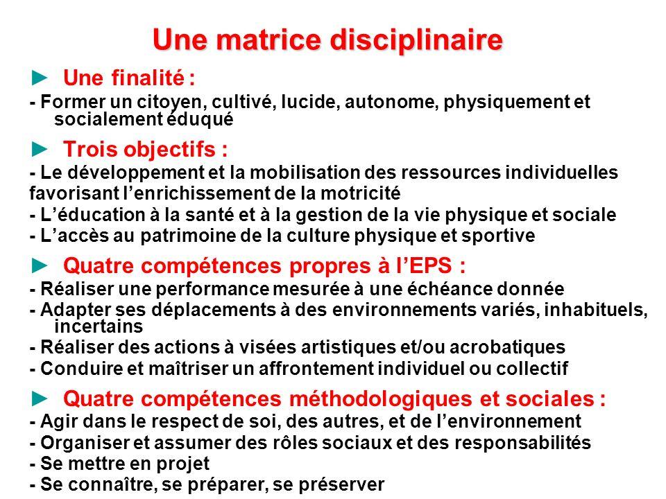 Une matrice disciplinaire Une finalité : - Former un citoyen, cultivé, lucide, autonome, physiquement et socialement éduqué Trois objectifs : - Le dév