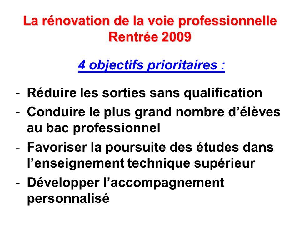 La rénovation de la voie professionnelle Rentrée 2009 4 objectifs prioritaires : -Réduire les sorties sans qualification -Conduire le plus grand nombr