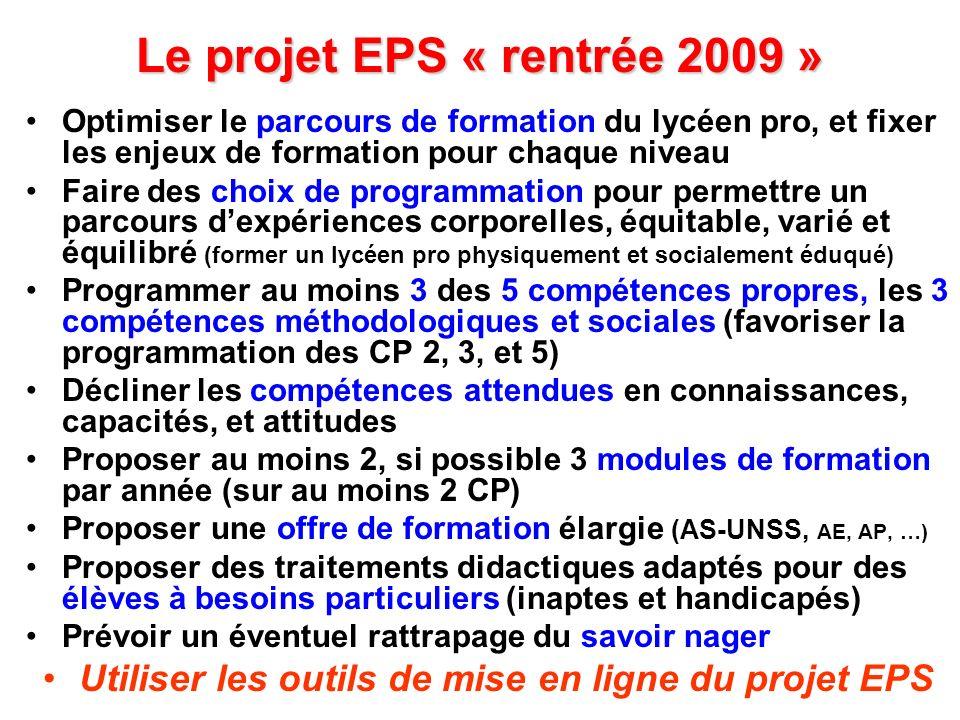 Le projet EPS « rentrée 2009 » Optimiser le parcours de formation du lycéen pro, et fixer les enjeux de formation pour chaque niveau Faire des choix d