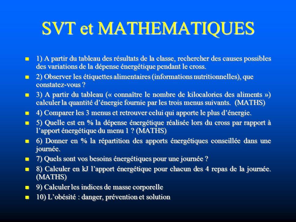 SVT et MATHEMATIQUES 1) A partir du tableau des résultats de la classe, rechercher des causes possibles des variations de la dépense énergétique pendant le cross.