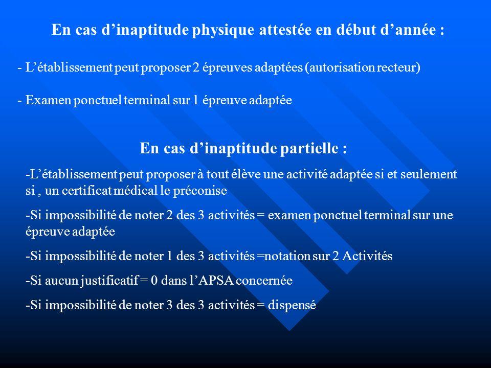 En cas dinaptitude physique attestée en début dannée : - Létablissement peut proposer 2 épreuves adaptées (autorisation recteur) - Examen ponctuel ter