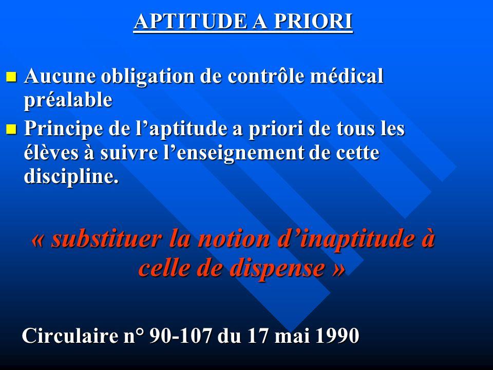 APTITUDE A PRIORI Aucune obligation de contrôle médical préalable Aucune obligation de contrôle médical préalable Principe de laptitude a priori de to