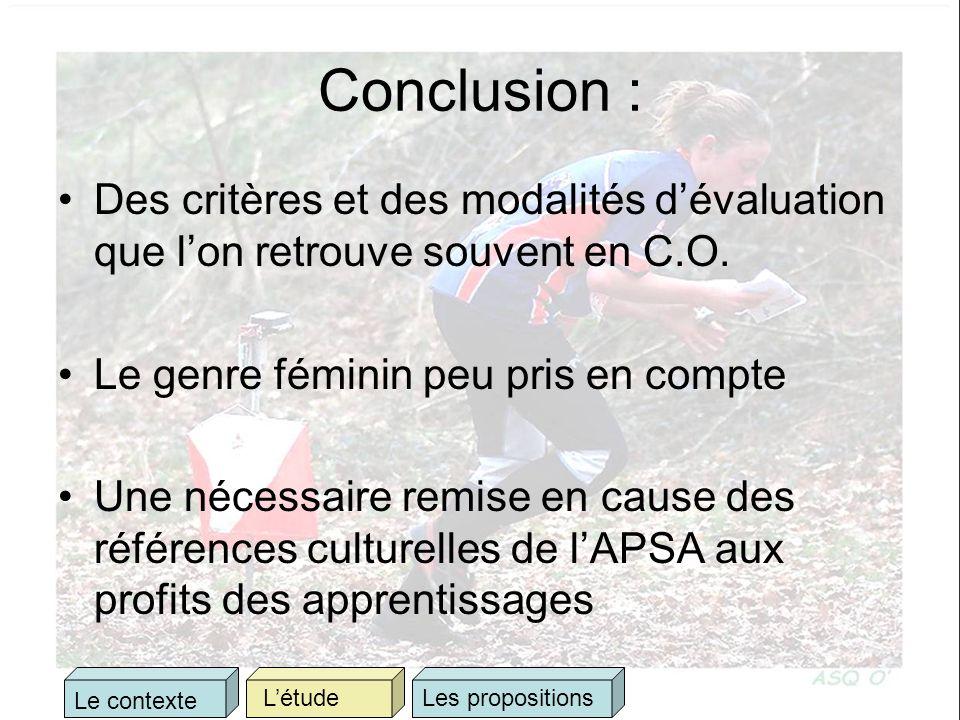 Conclusion : Des critères et des modalités dévaluation que lon retrouve souvent en C.O. Le genre féminin peu pris en compte Une nécessaire remise en c