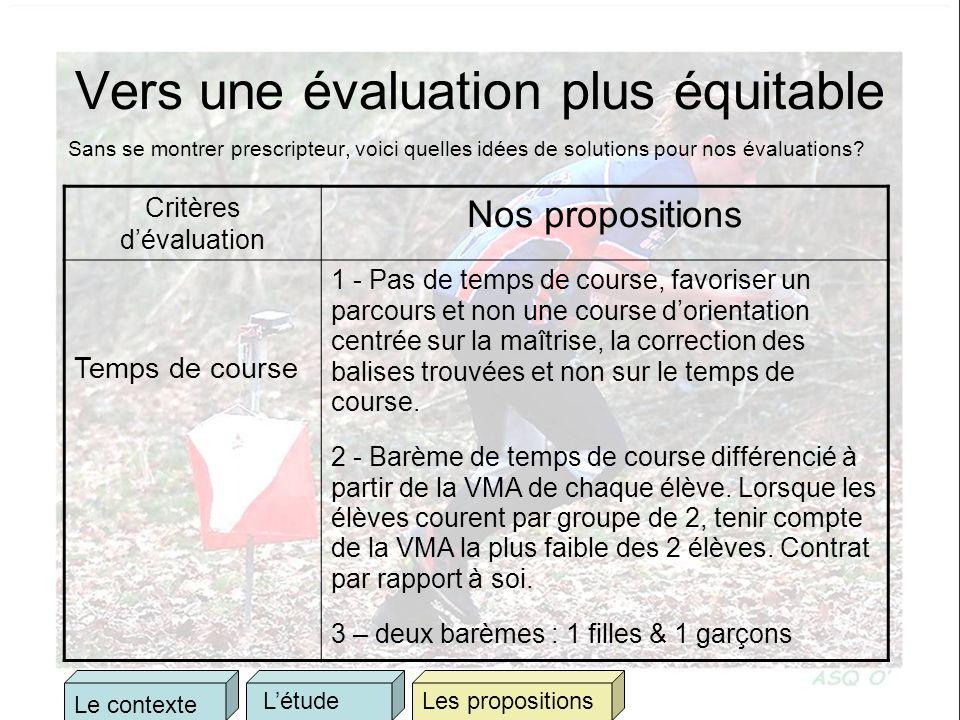 Vers une évaluation plus équitable Sans se montrer prescripteur, voici quelles idées de solutions pour nos évaluations? Critères dévaluation Nos propo