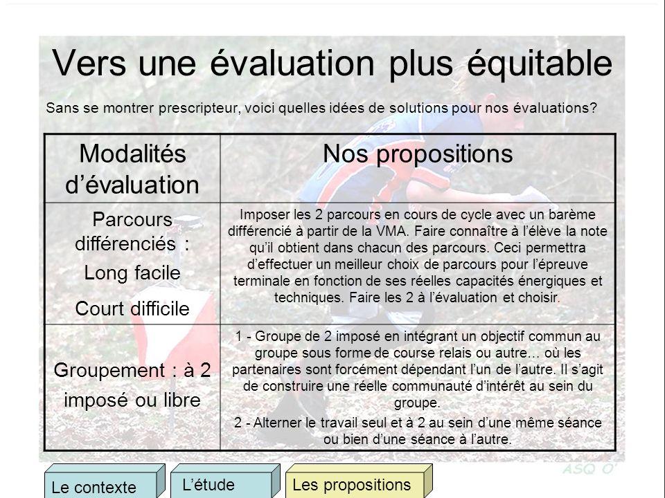 Vers une évaluation plus équitable Sans se montrer prescripteur, voici quelles idées de solutions pour nos évaluations? Modalités dévaluation Nos prop