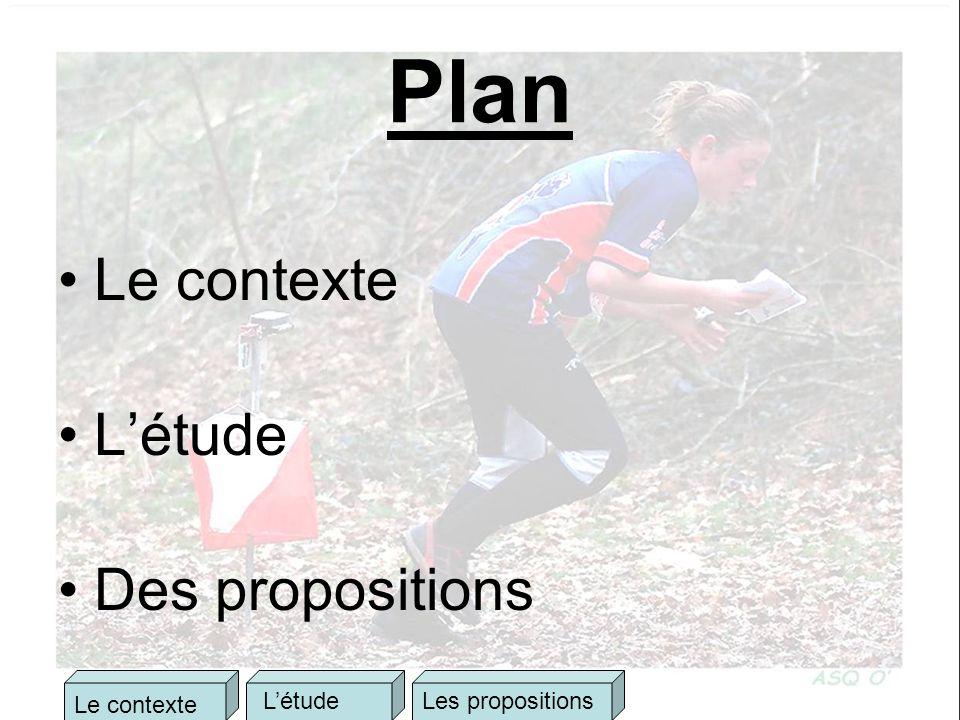 Plan Le contexte Létude Des propositions Le contexte LétudeLes propositions