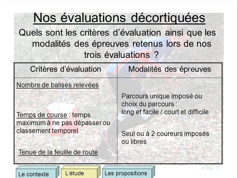 Nos évaluations décortiquées Quels sont les critères dévaluation ainsi que les modalités des épreuves retenus lors de nos trois évaluations ? Critères
