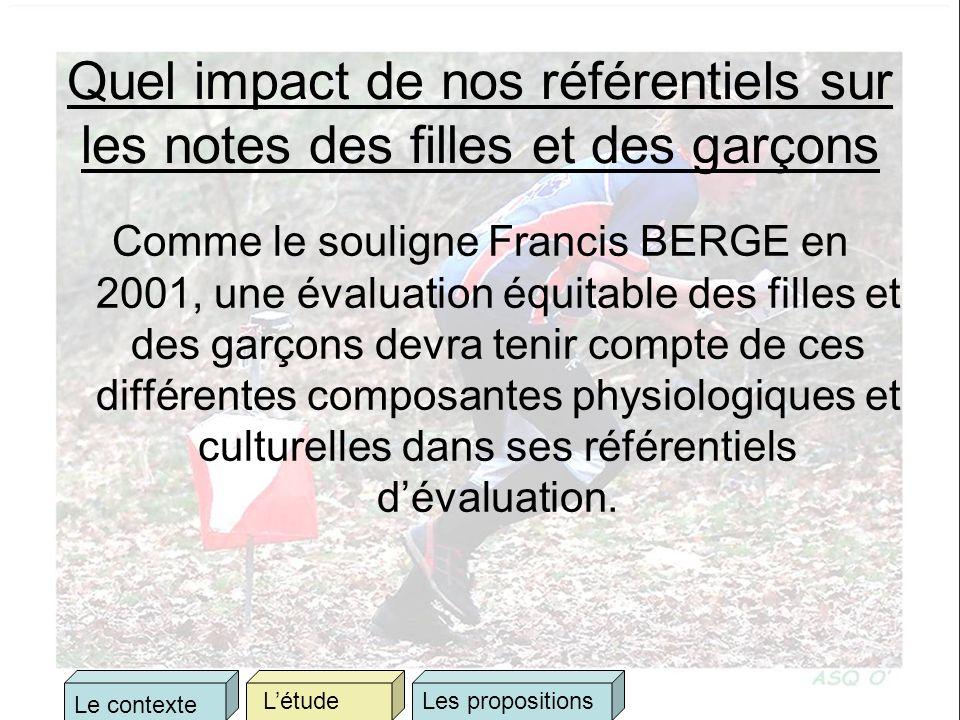 Quel impact de nos référentiels sur les notes des filles et des garçons Comme le souligne Francis BERGE en 2001, une évaluation équitable des filles et des garçons devra tenir compte de ces différentes composantes physiologiques et culturelles dans ses référentiels dévaluation.