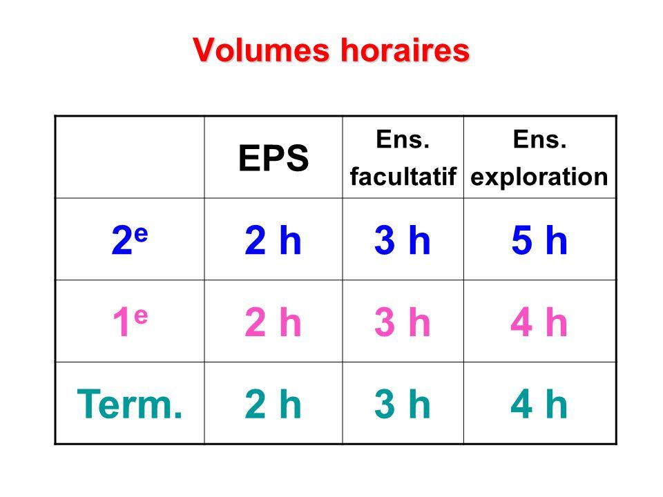 Volumes horaires EPS Ens. facultatif Ens. exploration 2e2e 2 h3 h5 h 1e1e 2 h3 h4 h Term.2 h3 h4 h