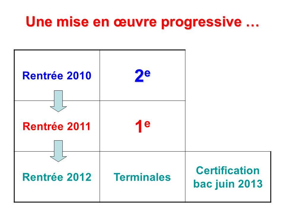Une mise en œuvre progressive … Rentrée 2010 2e2e2e2e Rentrée 2011 1e1e Rentrée 2012Terminales Certification bac juin 2013