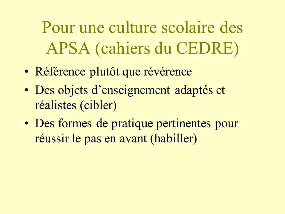 Pour une culture scolaire des APSA (cahiers du CEDRE) Référence plutôt que révérence Des objets denseignement adaptés et réalistes (cibler) Des formes