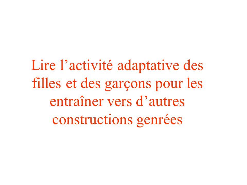Lire lactivité adaptative des filles et des garçons pour les entraîner vers dautres constructions genrées