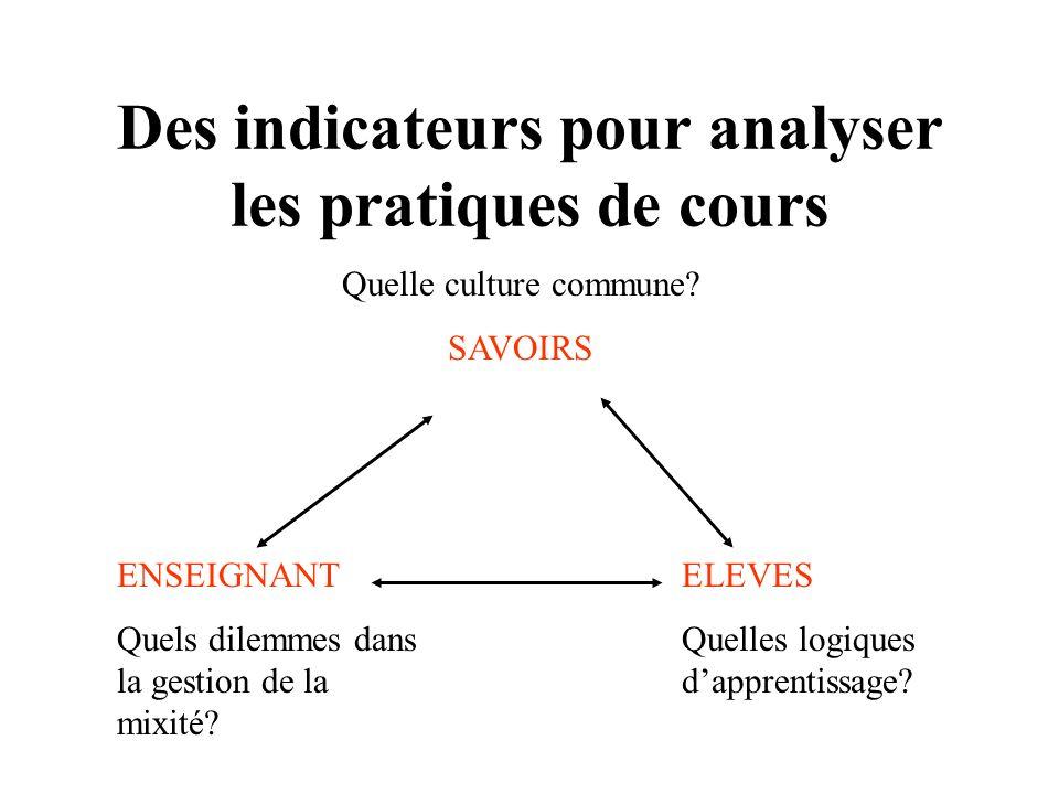 Des indicateurs pour analyser les pratiques de cours Quelle culture commune? SAVOIRS ENSEIGNANT Quels dilemmes dans la gestion de la mixité? ELEVES Qu